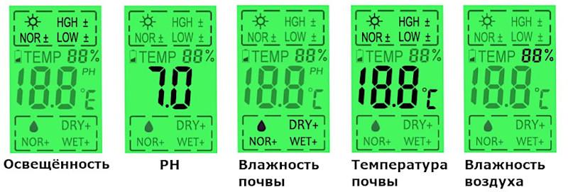 Измеритель pH почвы