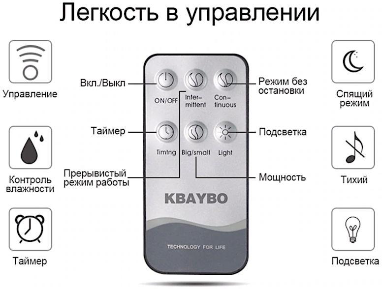 Увлажнитель KBAYBO K-H113 инструкция