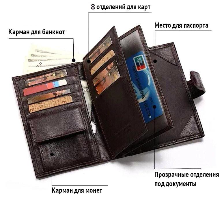 Мужской бумажник KAVIS